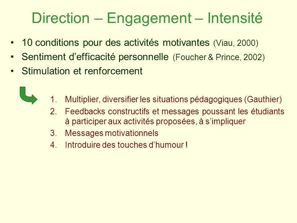 Direction – Engagement – Intensité 10 conditions pour des activités motivantes (Viau, 2000) Sentiment defficacité personnelle (Foucher & Prince, 2002)