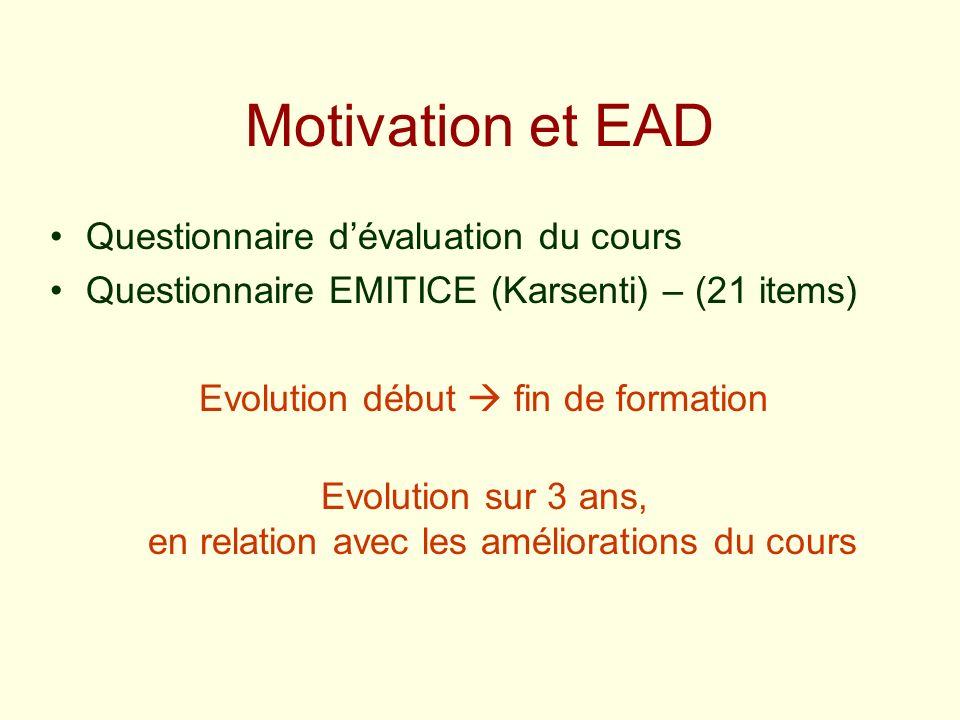 Motivation et EAD Questionnaire dévaluation du cours Questionnaire EMITICE (Karsenti) – (21 items) Evolution début fin de formation Evolution sur 3 an