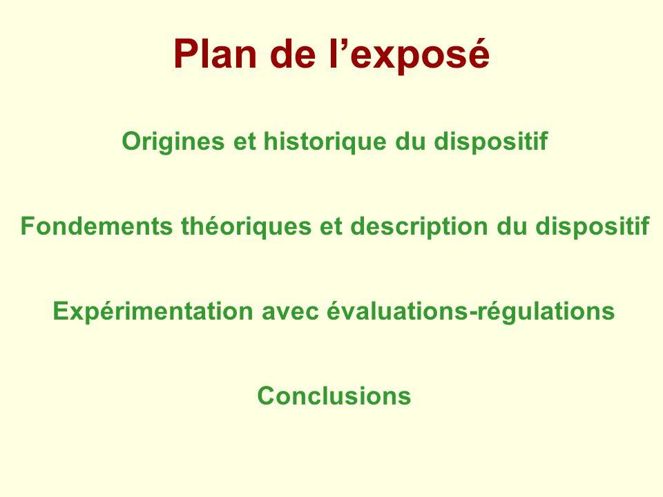 Plan de lexposé Origines et historique du dispositif Fondements théoriques et description du dispositif Expérimentation avec évaluations-régulations C
