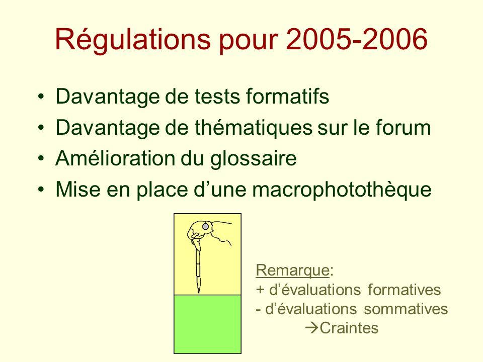 Régulations pour 2005-2006 Davantage de tests formatifs Davantage de thématiques sur le forum Amélioration du glossaire Mise en place dune macrophotot
