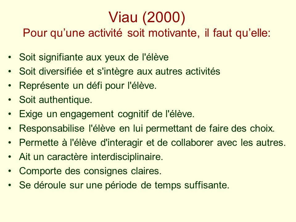 Viau (2000) Pour quune activité soit motivante, il faut quelle: Soit signifiante aux yeux de l'élève Soit diversifiée et s'intègre aux autres activité