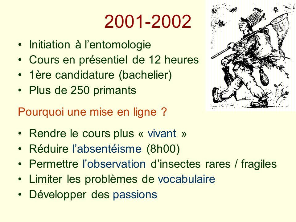 2001-2002 Initiation à lentomologie Cours en présentiel de 12 heures 1ère candidature (bachelier) Plus de 250 primants Pourquoi une mise en ligne ? Re
