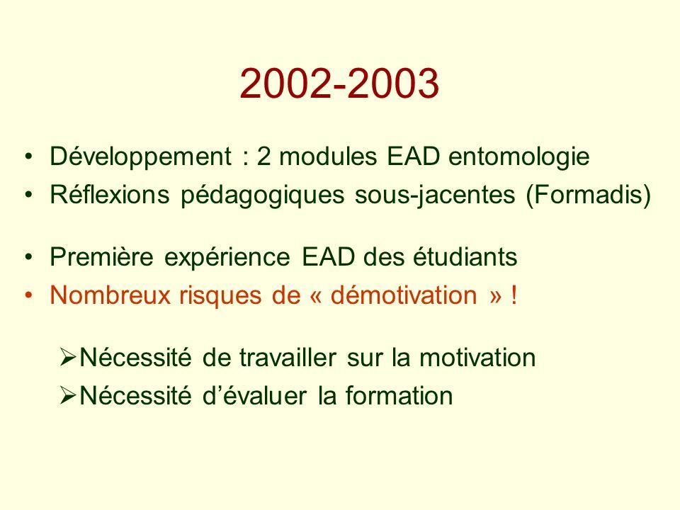 Evolution des performances des étudiants aux examens de biologie des insectes 2001-2002 (cours en amphithéâtre) 2002-2003 (deux modules EAD en ligne) 2003-2004 (expérimentation de l EAD) 2004-2005 (post-régulation).