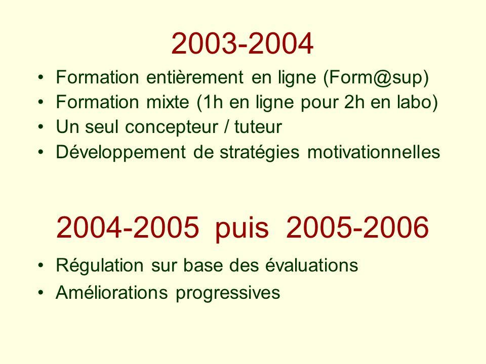2003-2004 Formation entièrement en ligne (Form@sup) Formation mixte (1h en ligne pour 2h en labo) Un seul concepteur / tuteur Développement de stratég