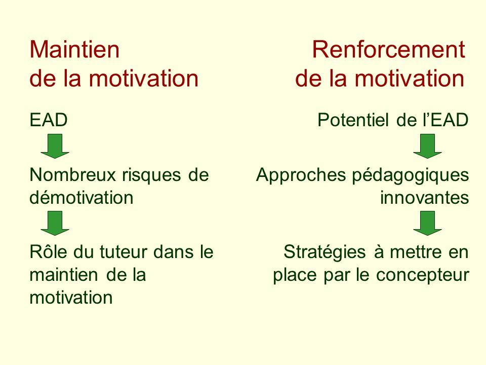 Maintien de la motivation Potentiel de lEAD Approches pédagogiques innovantes Stratégies à mettre en place par le concepteur Renforcement de la motiva