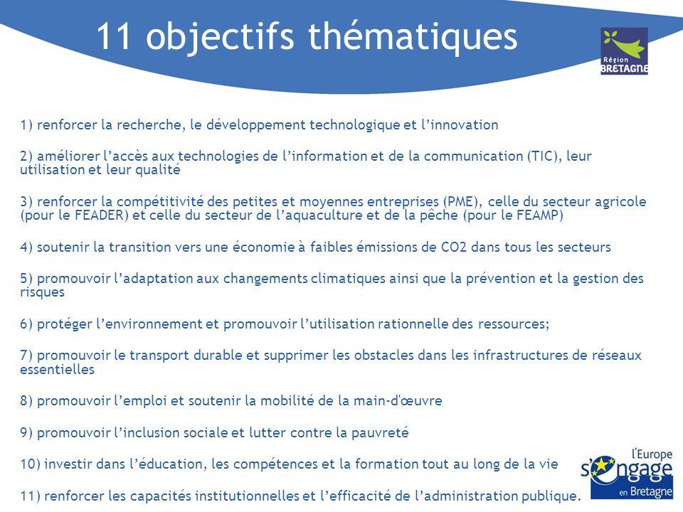 11 objectifs thématiques 1) renforcer la recherche, le développement technologique et linnovation 2) améliorer laccès aux technologies de linformation