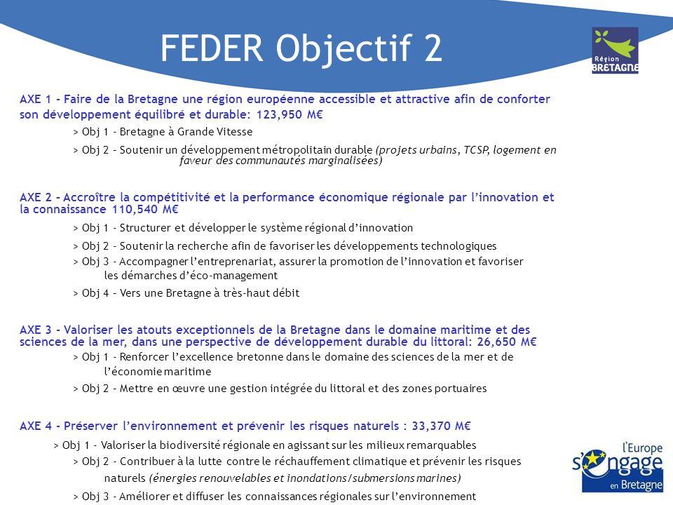 FEDER Objectif 2 AXE 1 - Faire de la Bretagne une région européenne accessible et attractive afin de conforter son développement équilibré et durable: