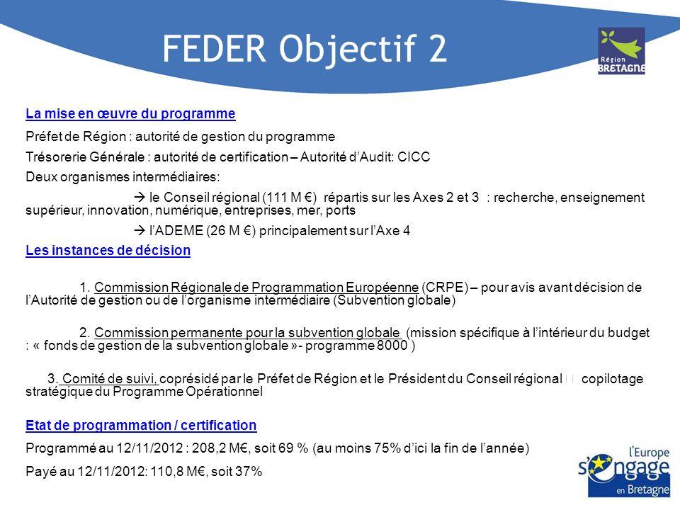 FEDER – Objectif 3 Bilan des participations bretonnes 2007-2013 au 13/11/2012