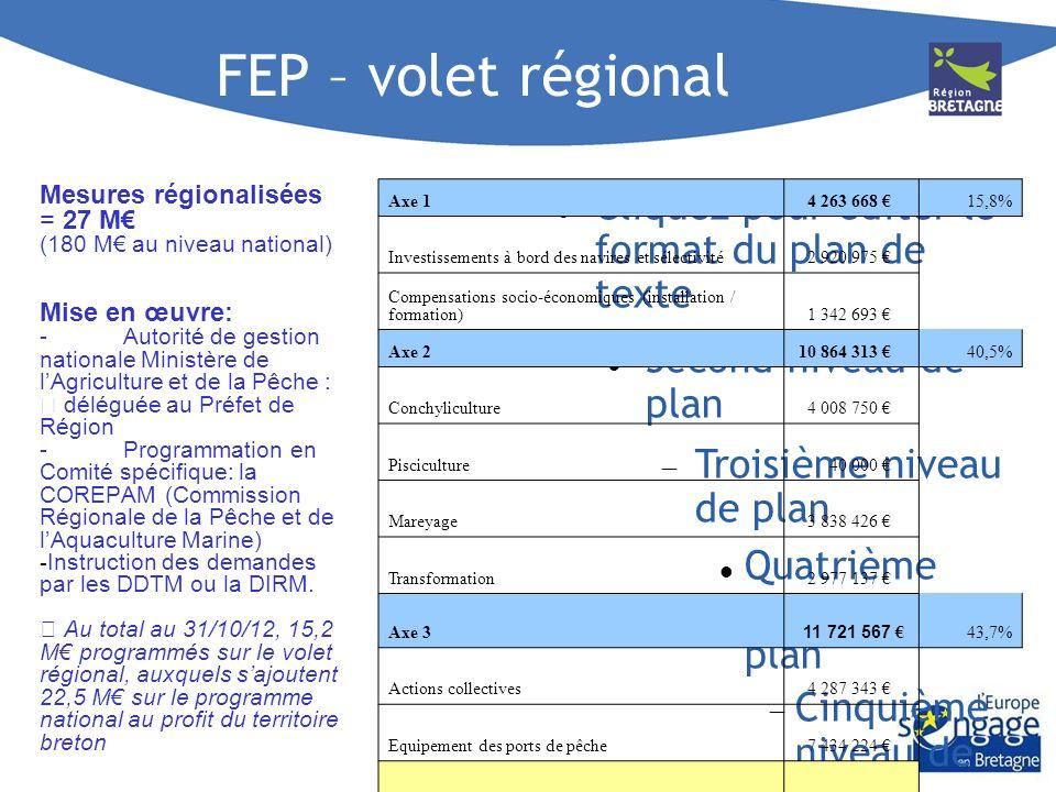 2014-2020 UE / CADRE STRATEGIQUE COMMUN (CSC) - Définissant les priorités stratégiques communes pour tous les fonds (FEDER, FSE, FEADER et FEAMP) - Traduisant les objectifs et les ambitions de la stratégie UE2020 en priorité dinvestissement pour les Etats membres et les Régions F / CONTRAT (ACCORD?) DE PARTENARIAT - Basé sur le CSC, pour établir les priorités en matière dinvestissements sur le territoire et la répartition nationale entre programmes et domaines prioritaires, pour tous les fonds - Aboutissement des négociations entre la Commission et les Etats Membres sur la stratégie de développement présentée dans le Programme National de Réforme - Description du mode de coordination des Fonds à léchelon national – vision intégrée du développement territorial BZH / PROGRAMME(S?) OPERATIONNEL(S?) Déclinaison régionale concrète des priorités dinvestissement et objectifs dutilisation des fonds sur le territoire – un encouragement à définir des stratégies intégrées répondant à des besoins territoriaux spécifiques (PO plurifonds?)