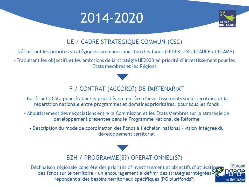 11 objectifs thématiques 1) renforcer la recherche, le développement technologique et linnovation 2) améliorer laccès aux technologies de linformation et de la communication (TIC), leur utilisation et leur qualité 3) renforcer la compétitivité des petites et moyennes entreprises (PME), celle du secteur agricole (pour le FEADER) et celle du secteur de laquaculture et de la pêche (pour le FEAMP) 4) soutenir la transition vers une économie à faibles émissions de CO2 dans tous les secteurs 5) promouvoir ladaptation aux changements climatiques ainsi que la prévention et la gestion des risques 6) protéger lenvironnement et promouvoir lutilisation rationnelle des ressources; 7) promouvoir le transport durable et supprimer les obstacles dans les infrastructures de réseaux essentielles 8) promouvoir lemploi et soutenir la mobilité de la main-d œuvre 9) promouvoir linclusion sociale et lutter contre la pauvreté 10) investir dans léducation, les compétences et la formation tout au long de la vie 11) renforcer les capacités institutionnelles et lefficacité de ladministration publique.