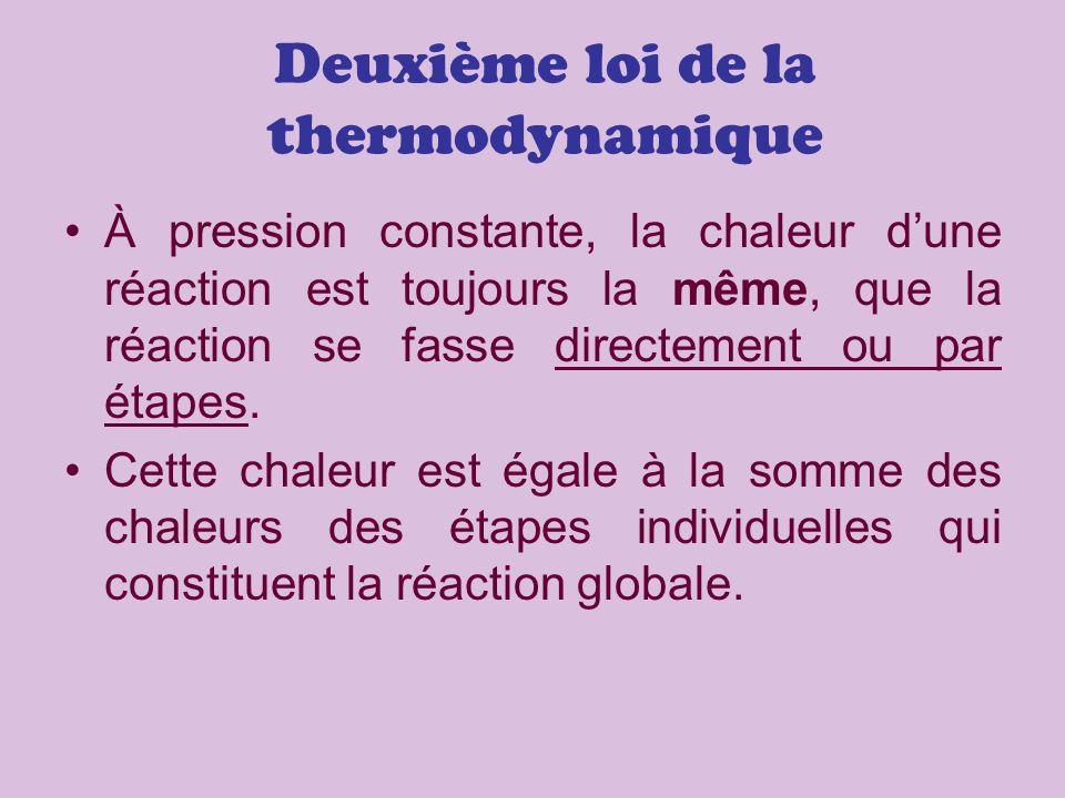 Deuxième loi de la thermodynamique À pression constante, la chaleur dune réaction est toujours la même, que la réaction se fasse directement ou par ét