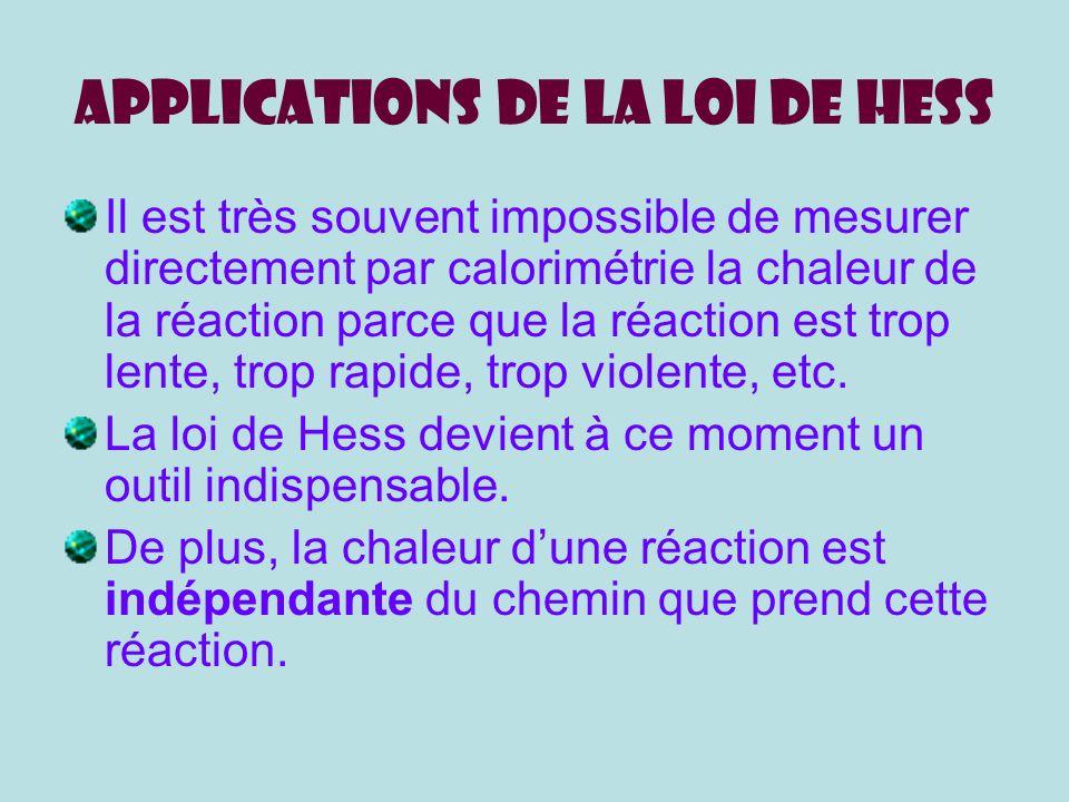 Applications de la loi de Hess Il est très souvent impossible de mesurer directement par calorimétrie la chaleur de la réaction parce que la réaction