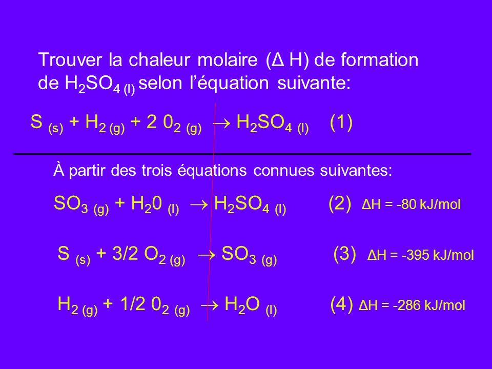 Trouver la chaleur molaire ( Δ H) de formation de H 2 SO 4 (l) selon léquation suivante: SO 3 (g) + H 2 0 (l) H 2 SO 4 (l) (2) ΔH = -80 kJ/mol S (s) +