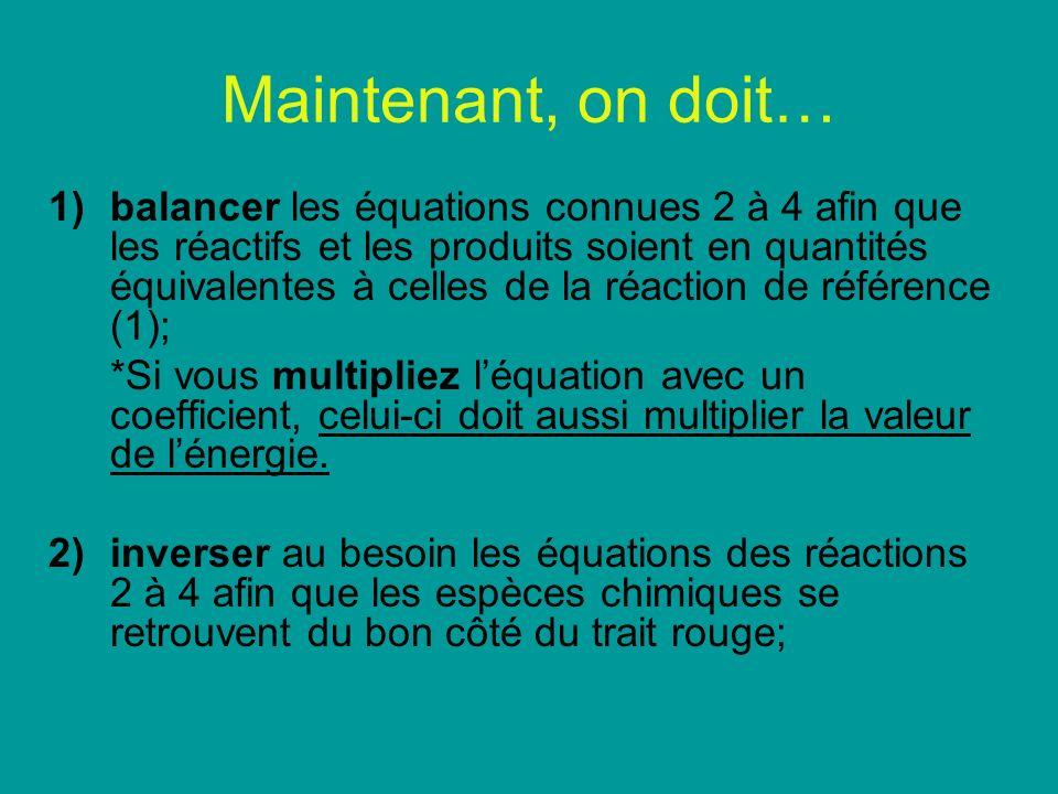 Maintenant, on doit… 1)balancer les équations connues 2 à 4 afin que les réactifs et les produits soient en quantités équivalentes à celles de la réac