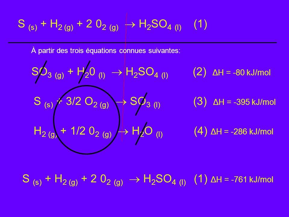 SO 3 (g) + H 2 0 (l) H 2 SO 4 (l) (2) ΔH = -80 kJ/mol S (s) + H 2 (g) + 2 0 2 (g) H 2 SO 4 (l) (1) S (s) + 3/2 O 2 (g) SO 3 (l) (3) ΔH = -395 kJ/mol H