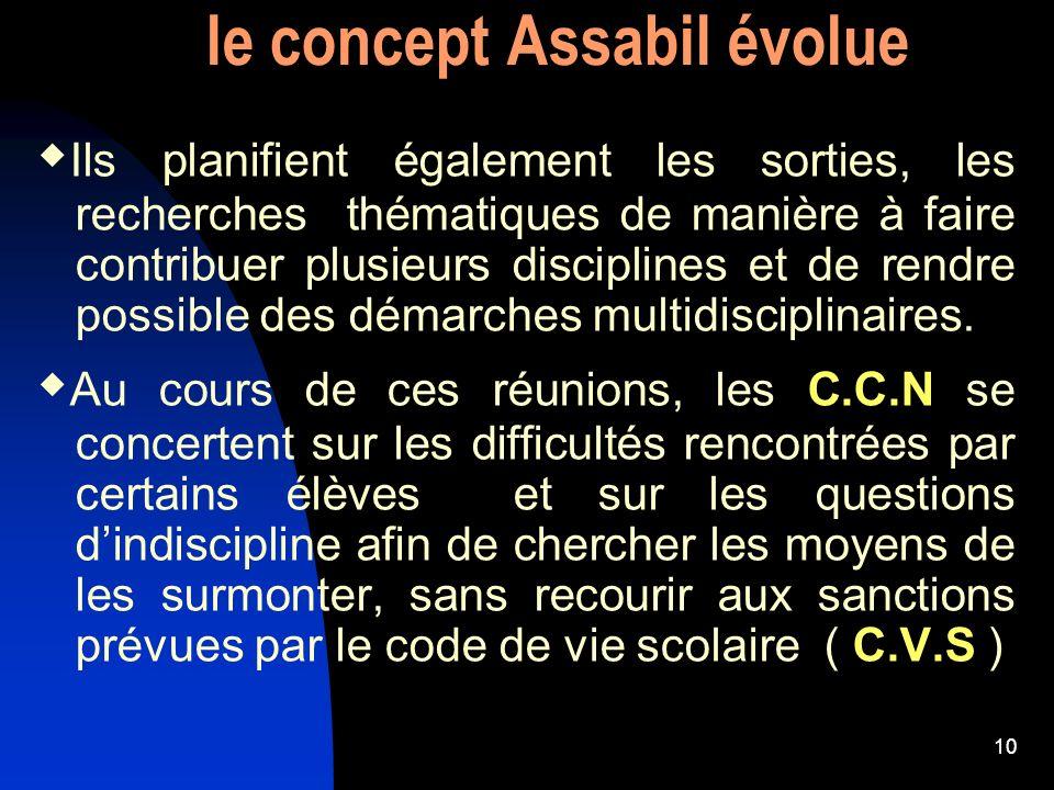 10 le concept Assabil évolue Ils planifient également les sorties, les recherches thématiques de manière à faire contribuer plusieurs disciplines et d