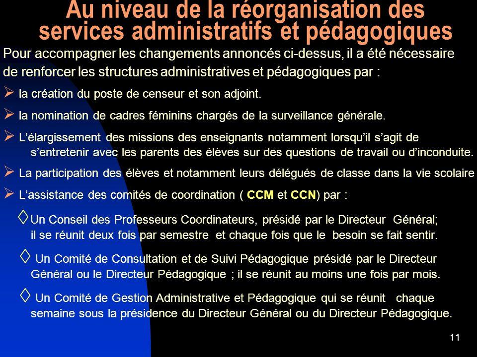 11 Au niveau de la réorganisation des services administratifs et pédagogiques Pour accompagner les changements annoncés ci-dessus, il a été nécessaire