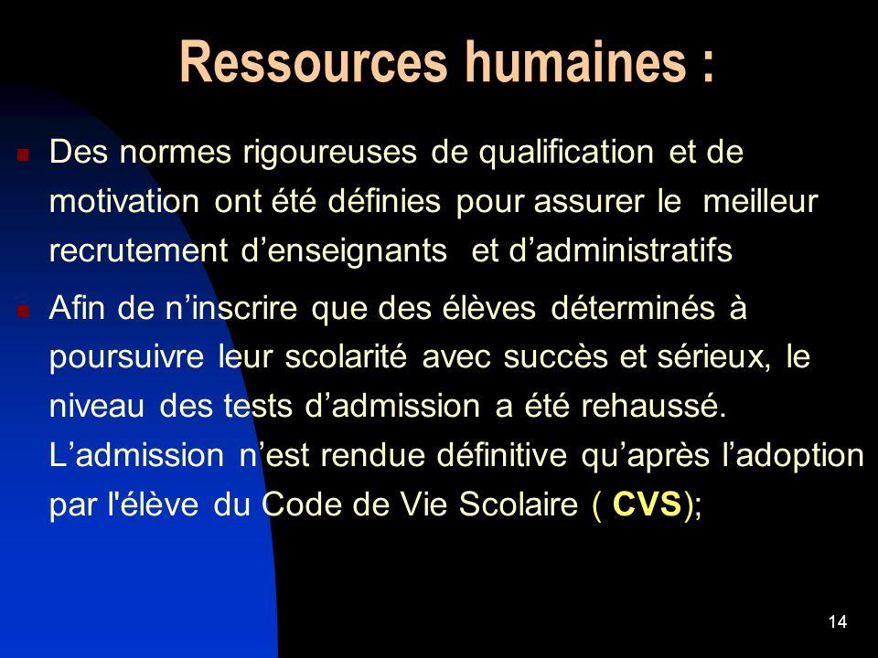 14 Ressources humaines : Des normes rigoureuses de qualification et de motivation ont été définies pour assurer le meilleur recrutement denseignants e