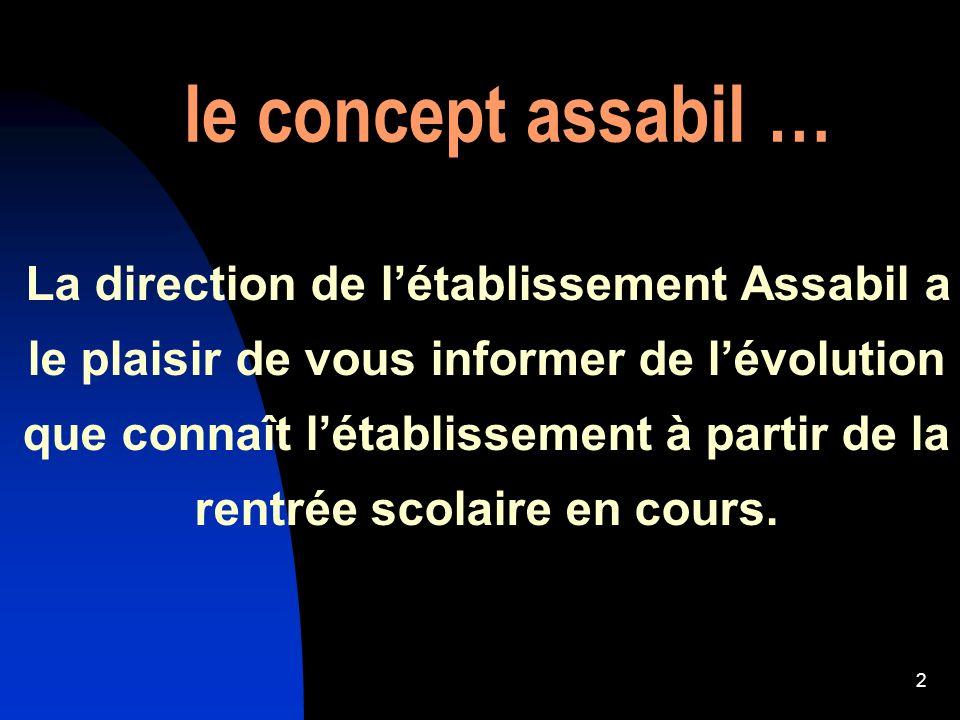 2 La direction de létablissement Assabil a le plaisir de vous informer de lévolution que connaît létablissement à partir de la rentrée scolaire en cou