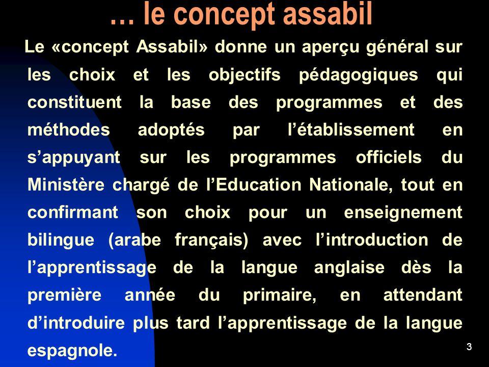 3 … le concept assabil Le «concept Assabil» donne un aperçu général sur les choix et les objectifs pédagogiques qui constituent la base des programmes