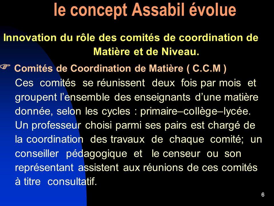 6 le concept Assabil évolue Innovation du rôle des comités de coordination de Matière et de Niveau. Comités de Coordination de Matière ( C.C.M ) Ces c