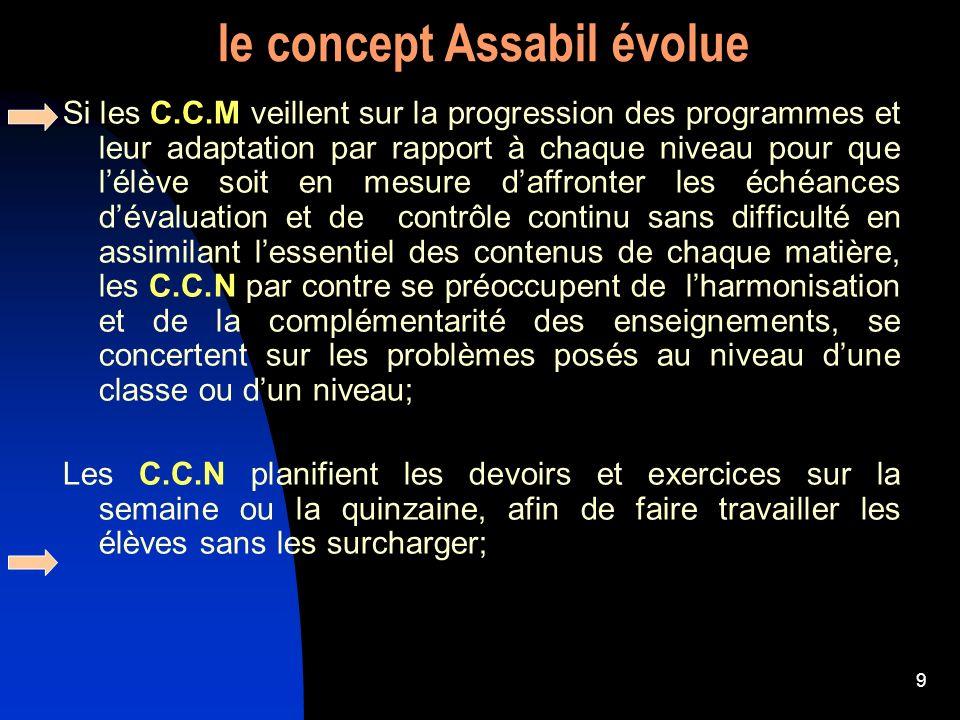 10 le concept Assabil évolue Ils planifient également les sorties, les recherches thématiques de manière à faire contribuer plusieurs disciplines et de rendre possible des démarches multidisciplinaires.