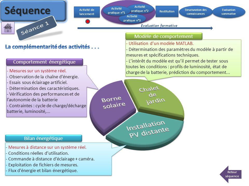 Activité de lancement Activité pratique n°3 Activité pratique n°2 Activité pratique n°2 Activité pratique n°1 Restitution Structuration des connaissances Evaluation formative Evaluation sommative Evaluation sommative Séquence Retour séquence - Mesures sur un système réel.