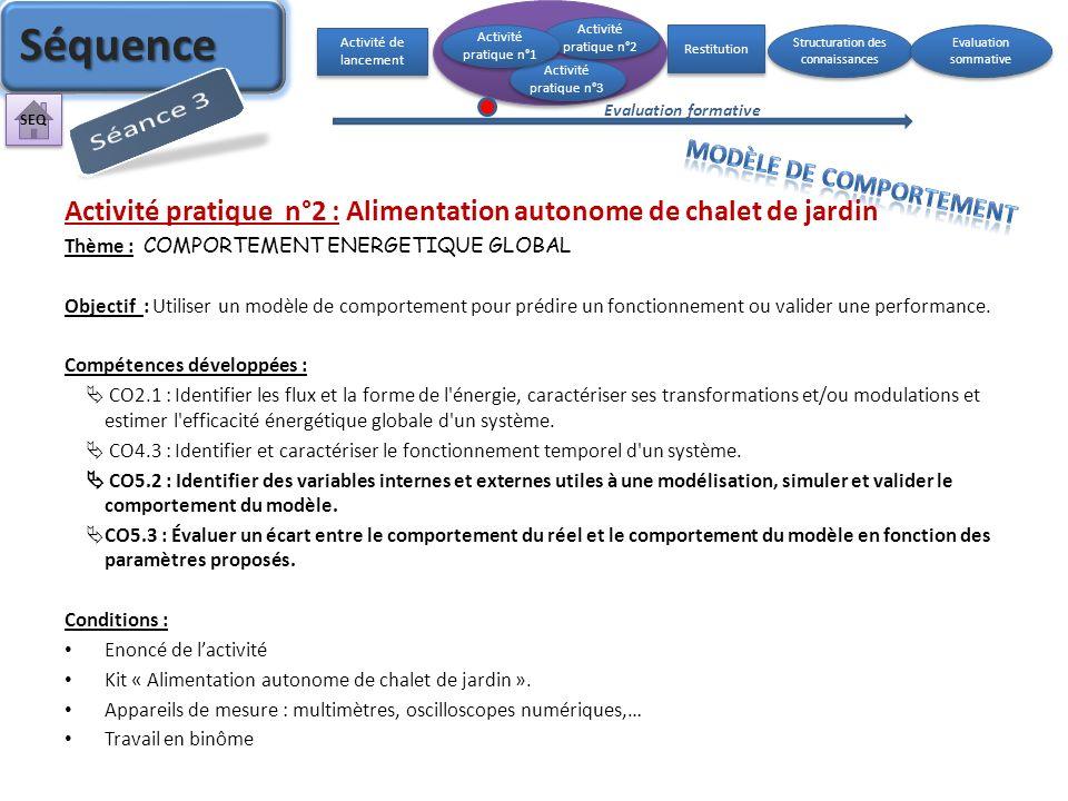 Activité pratique n°2 : Alimentation autonome de chalet de jardin Thème : COMPORTEMENT ENERGETIQUE GLOBAL Objectif : Utiliser un modèle de comportemen