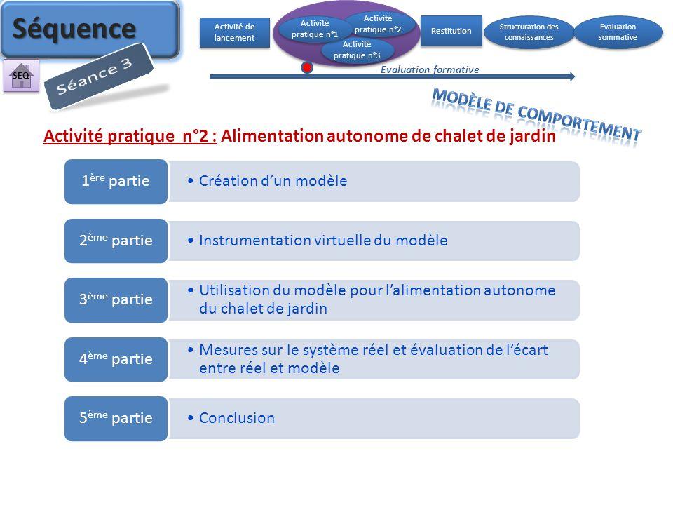 Activité pratique n°2 : Alimentation autonome de chalet de jardin Création dun modèle 1 ère partie Instrumentation virtuelle du modèle 2 ème partie Ut