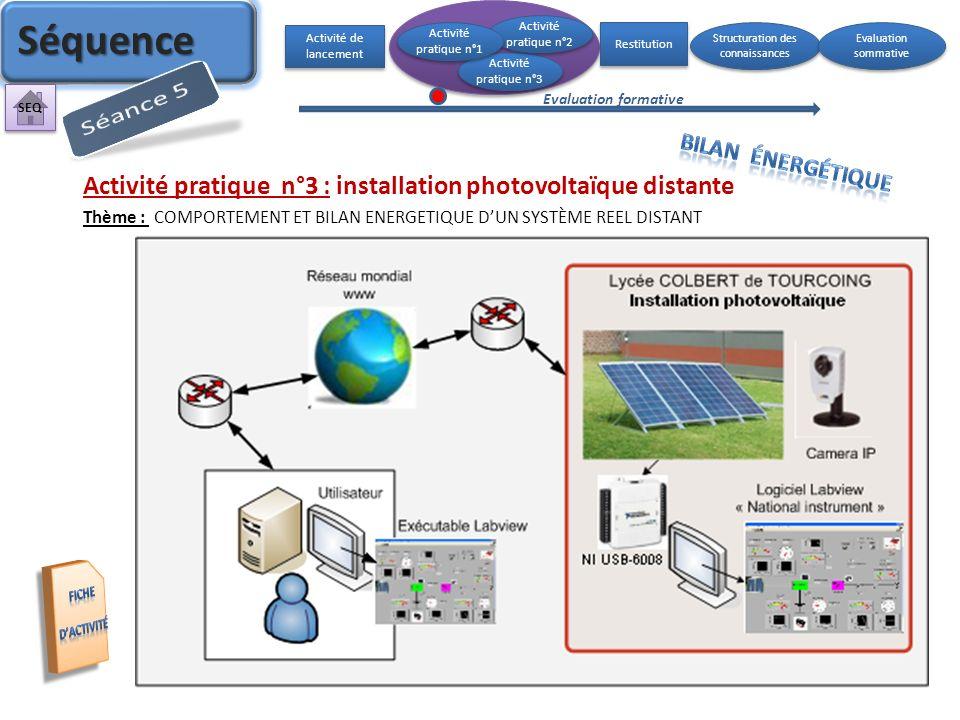 Activité pratique n°3 : installation photovoltaïque distante Thème : COMPORTEMENT ET BILAN ENERGETIQUE DUN SYSTÈME REEL DISTANT Activité de lancement
