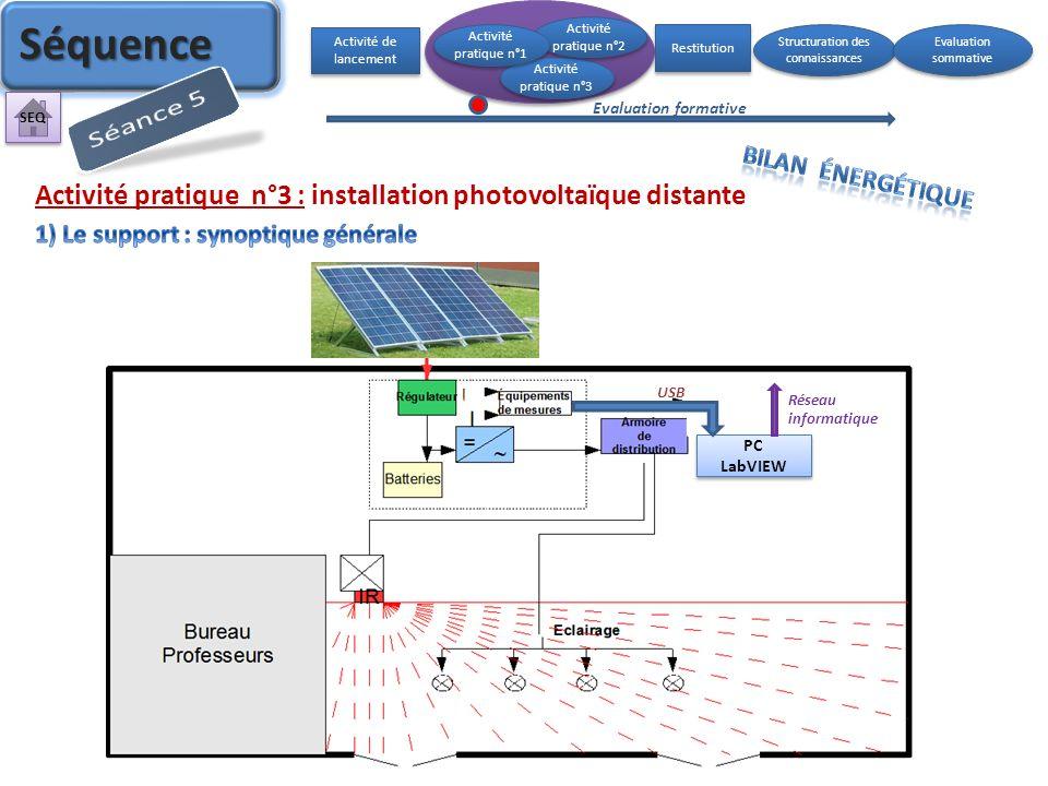 Activité pratique n°3 : installation photovoltaïque distante PC LabVIEW PC LabVIEW USB Réseau informatique Activité de lancement Activité pratique n°3