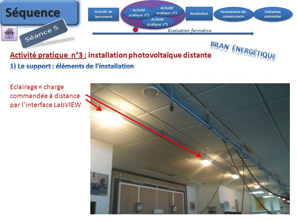 Activité pratique n°3 : installation photovoltaïque distante Eclairage = charge commandée à distance par linterface LabVIEW Activité de lancement Acti