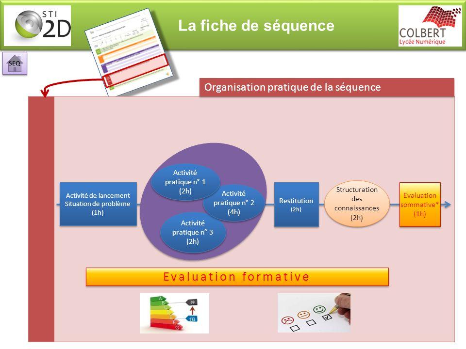 La fiche de séquence Organisation pratique de la séquence Activité de lancement Situation de problème (1h) Activité de lancement Situation de problème (1h) Restitution (2h) Restitution (2h) Structuration des connaissances (2h) Activité pratique n° 3 (2h) Activité pratique n° 3 (2h) Evaluation sommative* (1h) Evaluation sommative* (1h) Evaluation formative Activité pratique n° 2 (4h) Activité pratique n° 2 (4h) Activité pratique n° 1 (2h) Activité pratique n° 1 (2h) SEQ