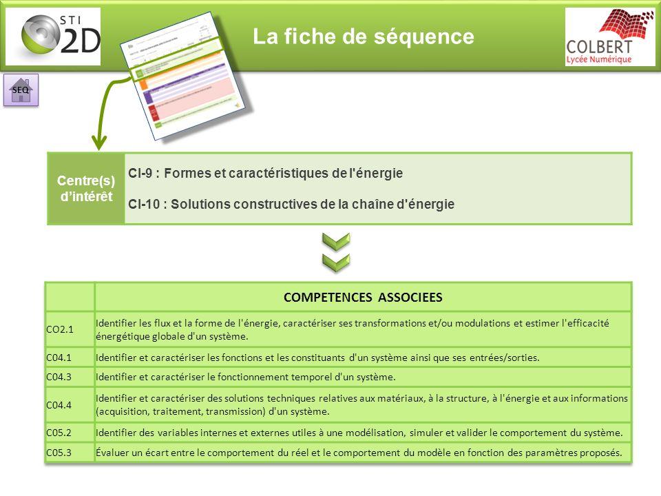 La fiche de séquence Centre(s) dintérêt CI-9 : Formes et caractéristiques de l énergie CI-10 : Solutions constructives de la chaîne d énergie SEQ