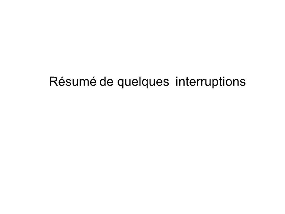 Résumé de quelques interruptions