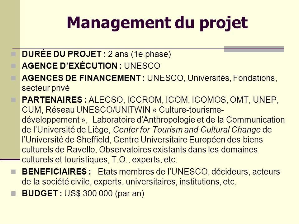 Management du projet DURÉE DU PROJET : 2 ans (1e phase) AGENCE DEXÉCUTION : UNESCO AGENCES DE FINANCEMENT : UNESCO, Universités, Fondations, secteur privé PARTENAIRES : ALECSO, ICCROM, ICOM, ICOMOS, OMT, UNEP, CUM, Réseau UNESCO/UNITWIN « Culture-tourisme- développement », Laboratoire dAnthropologie et de la Communication de lUniversité de Liège, Center for Tourism and Cultural Change de lUniversité de Sheffield, Centre Universitaire Européen des biens culturels de Ravello, Observatoires existants dans les domaines culturels et touristiques, T.O., experts, etc.
