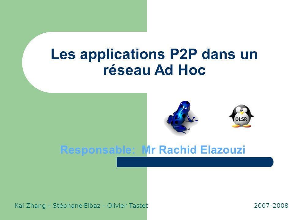 Responsable: Mr Rachid Elazouzi Kai Zhang - Stéphane Elbaz - Olivier Tastet 2007-2008 Les applications P2P dans un réseau Ad Hoc