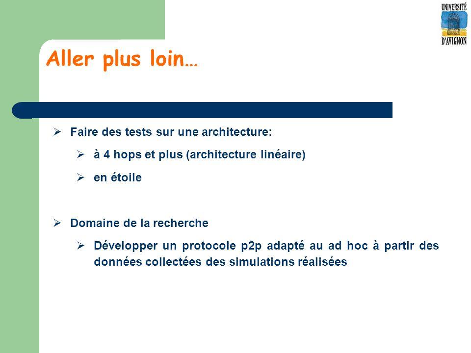 Aller plus loin… Faire des tests sur une architecture: à 4 hops et plus (architecture linéaire) en étoile Domaine de la recherche Développer un protocole p2p adapté au ad hoc à partir des données collectées des simulations réalisées