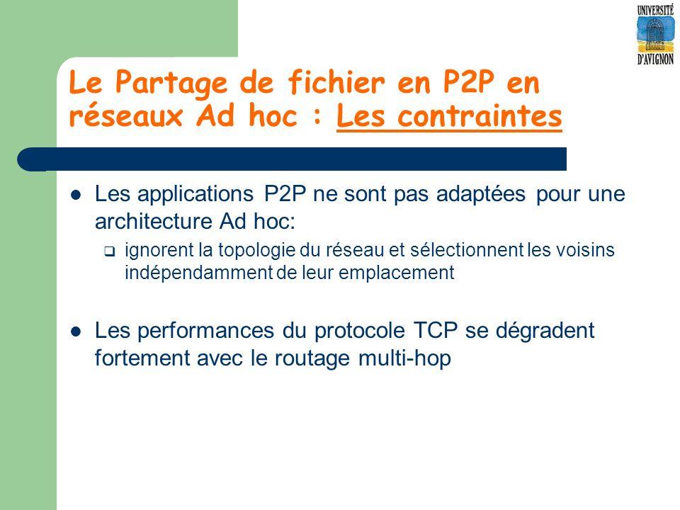 Le Partage de fichier en P2P en réseaux Ad hoc : Les problématiques Comment ces applications p2p vont-elles se comporter sur une plateforme Ad hoc multi- hops.