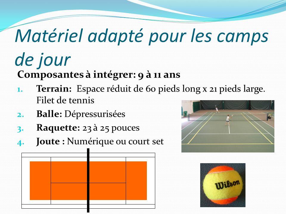 Matériel adapté pour les camps de jour Composantes à intégrer: 9 à 11 ans 1. Terrain: Espace réduit de 60 pieds long x 21 pieds large. Filet de tennis