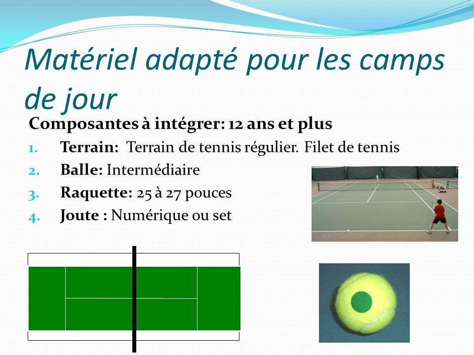 Matériel adapté pour les camps de jour Composantes à intégrer: 12 ans et plus 1. Terrain: Terrain de tennis régulier. Filet de tennis 2. Balle: Interm