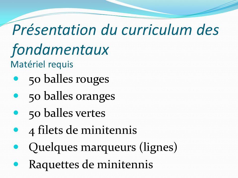 Présentation du curriculum des fondamentaux Matériel requis 50 balles rouges 50 balles oranges 50 balles vertes 4 filets de minitennis Quelques marque