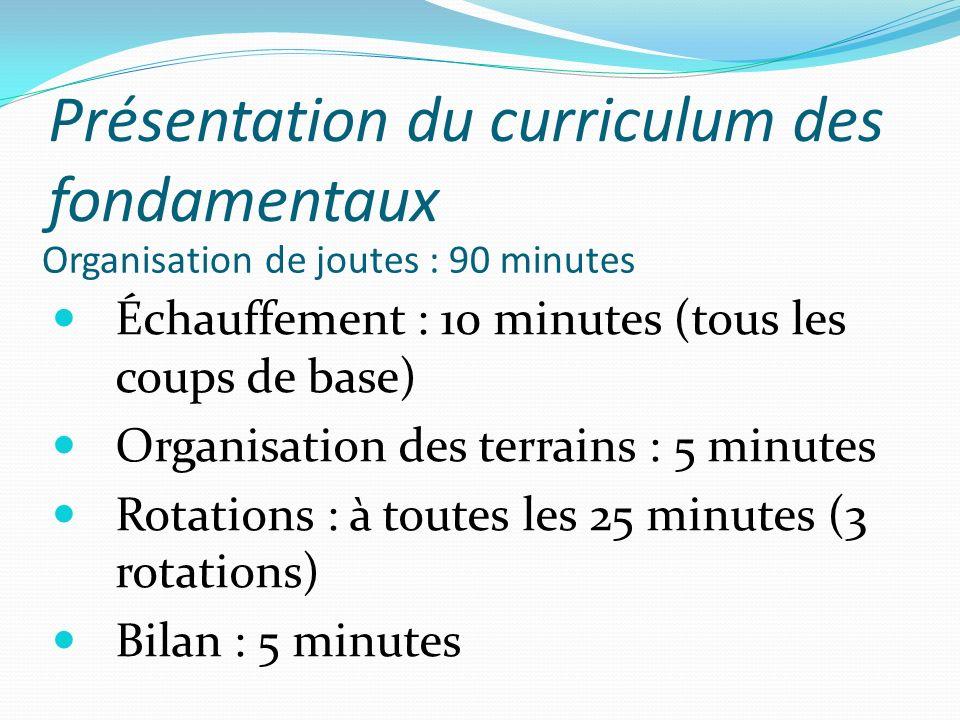 Présentation du curriculum des fondamentaux Organisation de joutes : 90 minutes Échauffement : 10 minutes (tous les coups de base) Organisation des te