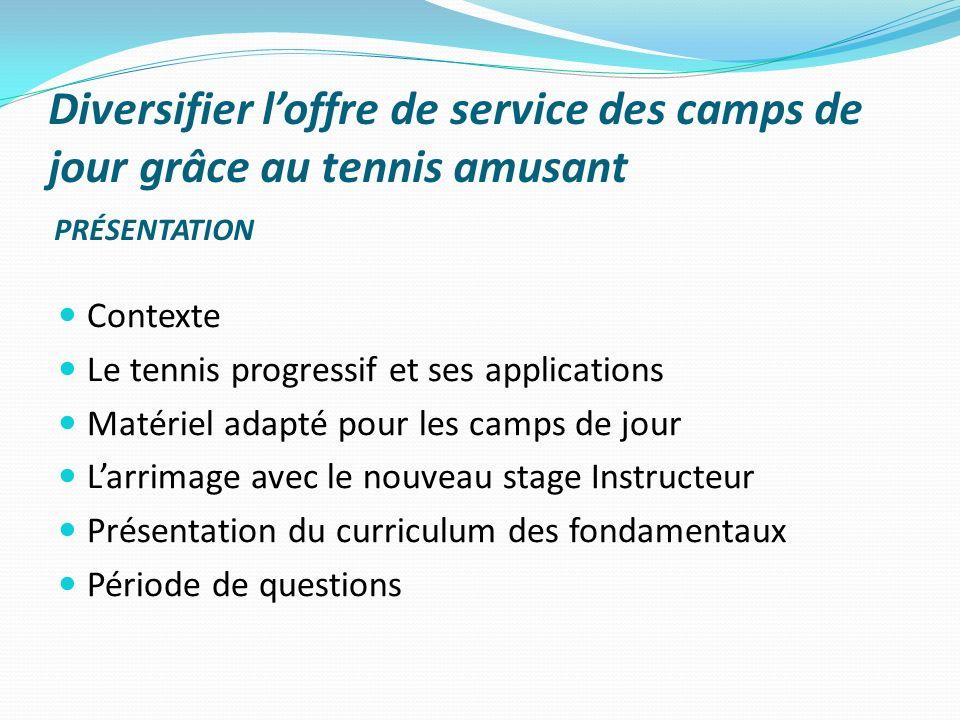 Diversifier loffre de service des camps de jour grâce au tennis amusant PRÉSENTATION Contexte Le tennis progressif et ses applications Matériel adapté