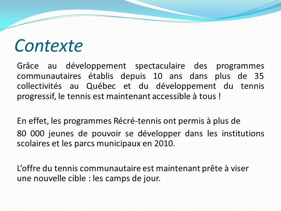 Contexte Grâce au développement spectaculaire des programmes communautaires établis depuis 10 ans dans plus de 35 collectivités au Québec et du dévelo
