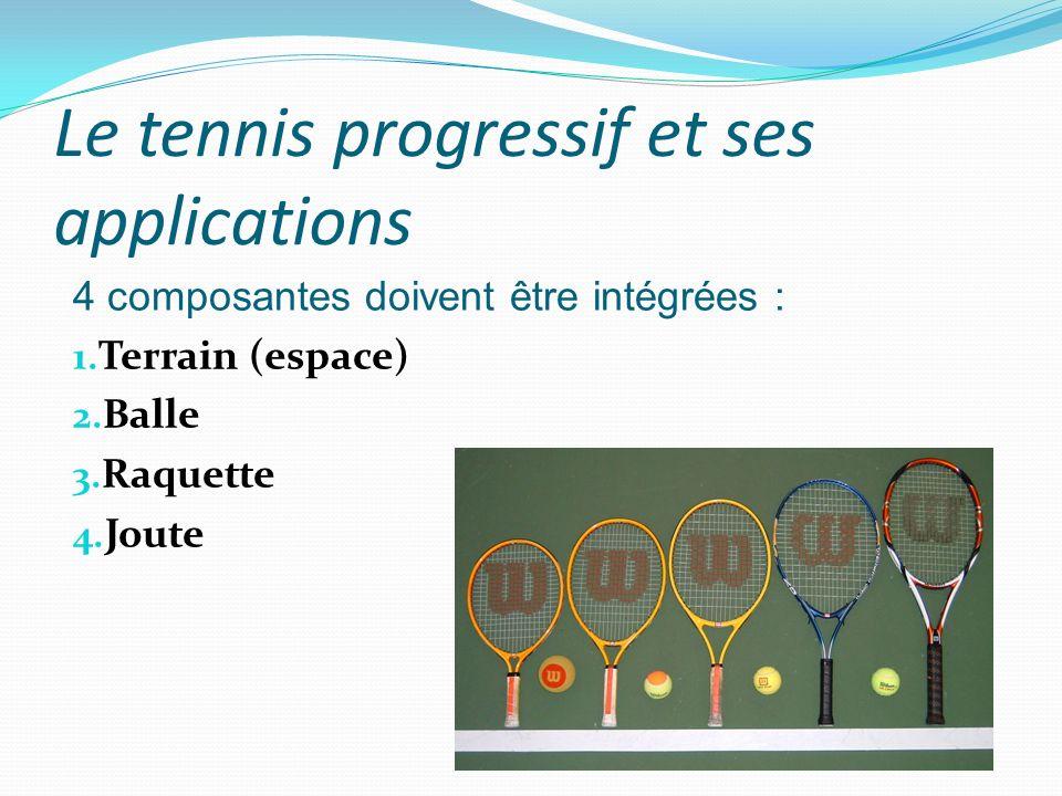 Le tennis progressif et ses applications 4 composantes doivent être intégrées : 1. Terrain (espace) 2. Balle 3. Raquette 4. Joute