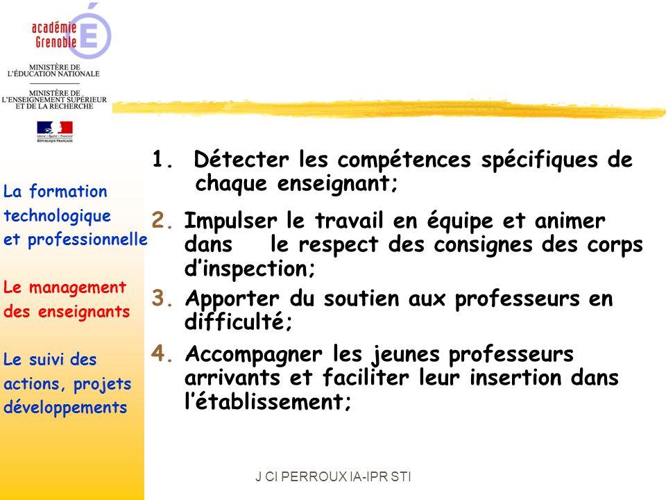 J Cl PERROUX IA-IPR STI 1.