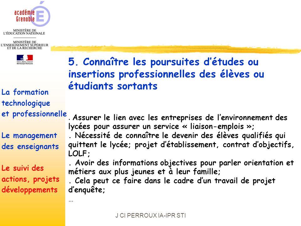 J Cl PERROUX IA-IPR STI.