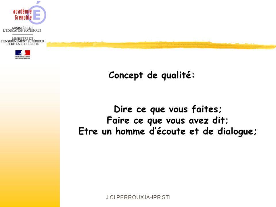J Cl PERROUX IA-IPR STI Dire ce que vous faites; Faire ce que vous avez dit; Etre un homme découte et de dialogue; Concept de qualité: