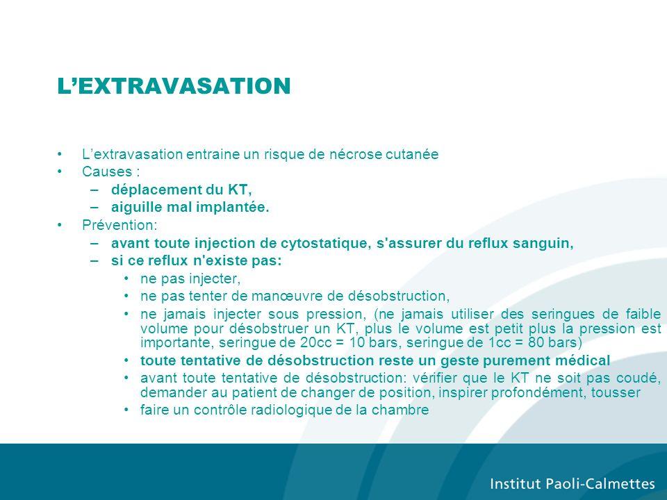 LEXTRAVASATION Lextravasation entraine un risque de nécrose cutanée Causes : –déplacement du KT, –aiguille mal implantée.